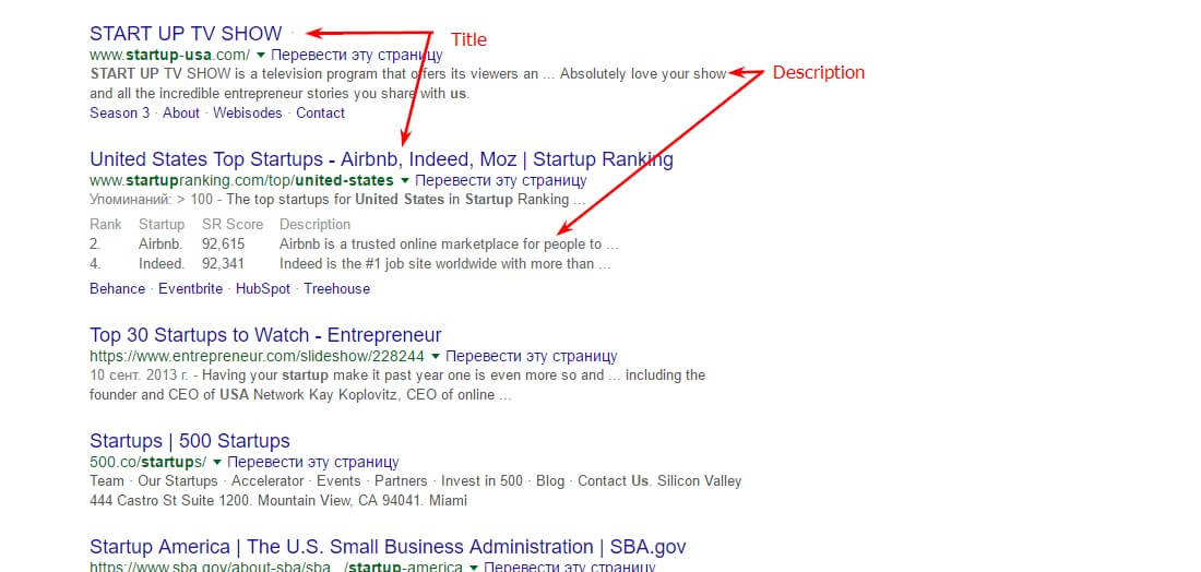 basic seo campaign for your startup